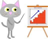 Cat businessman showing a sales presentation Stock Image