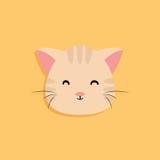 Cat cartoon face Royalty Free Stock Photography