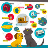 Cat and dog care items, pet shop infographics, cartoon vector illustration Royalty Free Stock Photography