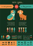 Cat and dog infographics with vector icons set Stock Images