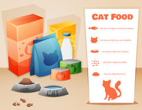 Cat food concept Stock Image