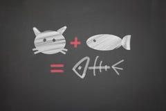 Cat Food Equation Royalty-vrije Stock Afbeeldingen