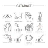 cataract Geplaatste lijnpictogrammen Royalty-vrije Stock Fotografie