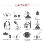 cataracte Symptômes, traitement Graphismes réglés Signes de vecteur Photo libre de droits