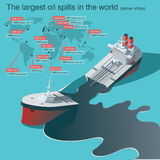 Catastrofe di cadute di olio Immagini Stock Libere da Diritti
