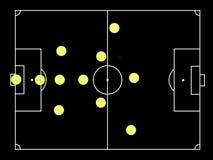 catennacio著名足球战术 库存图片