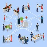 Catering Banquet Isometric Flowchart. Catering service for corporate meeting banquets wedding waiters isometric flowchart with buffet bar table placement vector Stock Photos