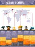 Catástrofes naturais Infographics Imagens de Stock