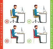 Cattivo e buon lavorando posizione dell'essere umano al computer illustrazione di stock