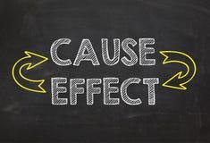 Causa-efecto del texto Concepto de la información de la causa-efecto en fondo de la pizarra Imagenes de archivo