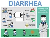 Causas y síntomas de la diarrea Cartel de Infographic con el texto y los caracteres Ejemplo plano colorido del vector, horizontal stock de ilustración