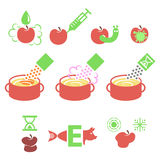 Cause di contaminazione e deterioramento di alimento come icone piane Illustrazione di Stock