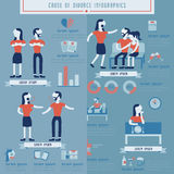 Cause of divorce info graphic vector illustration