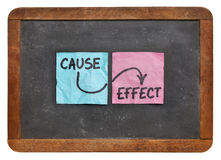 Cause and effect concept Royalty Free Stock Photography
