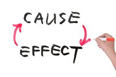 Cause and effect. Concept diagram on white board stock image