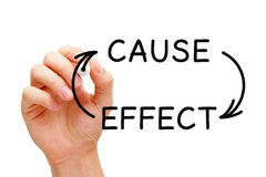 Cause and Effect Concept. Hand writing Cause and Effect concept with black marker on transparent wipe board Royalty Free Stock Photo