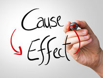 Cause x Effect hand writing with a black mark on a transparent board.  stock photography