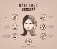 Causes de perte des cheveux Photos libres de droits
