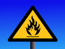 Caution flammable sign Royalty Free Stock Photo