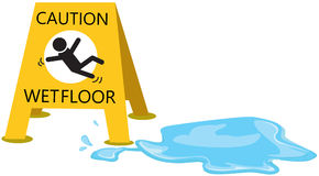 Caution  slippery with drop water Stock Photo