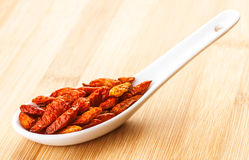Cayenne pepper in spoon Royalty Free Stock Photo