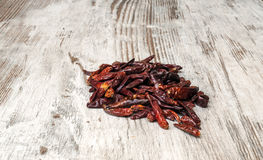 Cayenne Royalty Free Stock Photos