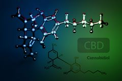 CBD cannabidiol structure in green color. Abstract background with CBD cannabidiol chemical structures. Molecules of cannabis plant. 3d illustration royalty free illustration