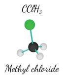 CClH3 methyl chloride molecule Stock Photo
