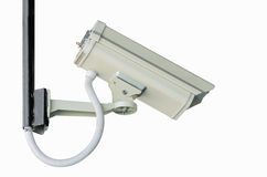 CCTV Royalty Free Stock Images
