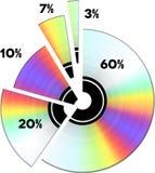 CD的收入百分比。 圆形图 库存图片
