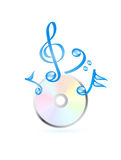 CD with musical notes Stock Photography