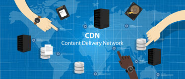 CDN satisfazem o acesso do arquivo da distribuição da rede da entrega através do servidor Fotografia de Stock