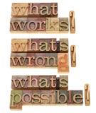 Ce qui fonctionne - collage de questions Photo libre de droits