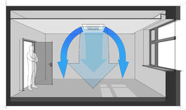 Ceiling air conditionig unit diagram Stock Photography