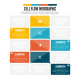 Cell Flow Infographic Stock Photos