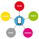 Cell phone schema on white background Stock Image