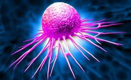 Cellule cancéreuse illustration libre de droits