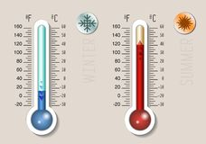 Celsius and fahrenheit meteorology thermometer Royalty Free Stock Images