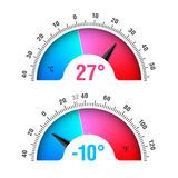 Celsius and Fahrenheit round thermometers Stock Image