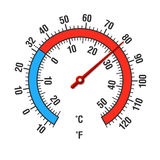 Celsius and Fahrenheit thermometer Royalty Free Stock Image