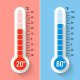 Celsius and Fahrenheit thermometers Royalty Free Stock Photography