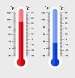 Celsius i Fahrenheit meteorologii termometrów mierzyć upał i zimno, wektorowa ilustracja Termometru wyposażenie ilustracji