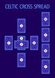 Celtic cross tarot spread. Card back side. Celtic cross tarot spread. Back side of tarot cards Royalty Free Stock Photos