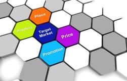 Celu PlanDiagram Biznesowy podłączeniowy ulowy tło Obraz Royalty Free