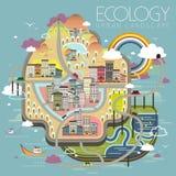 Cenário da vida urbana da ecologia Fotos de Stock Royalty Free