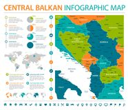 Central Balkan Map - Info Graphic Vector Illustration. Central Balkan Map - Detailed Info Graphic Vector Illustration vector illustration