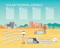 Centrale thermique solaire, énergie thermique solaire Photographie stock libre de droits