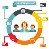 Centro de atención telefónica de la ayuda infographic stock de ilustración