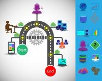 Centro de atendimento, clientes que conectam o coordenador de apoio Foto de Stock