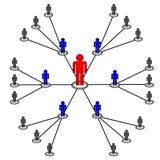 centrum biznesu związku sieć Obraz Stock